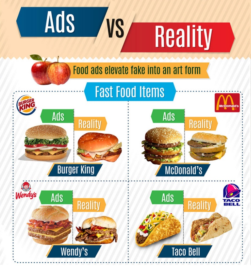 advertising-lies-quick-review-of-false-and-misleading-tricks-used-in-ads-10677